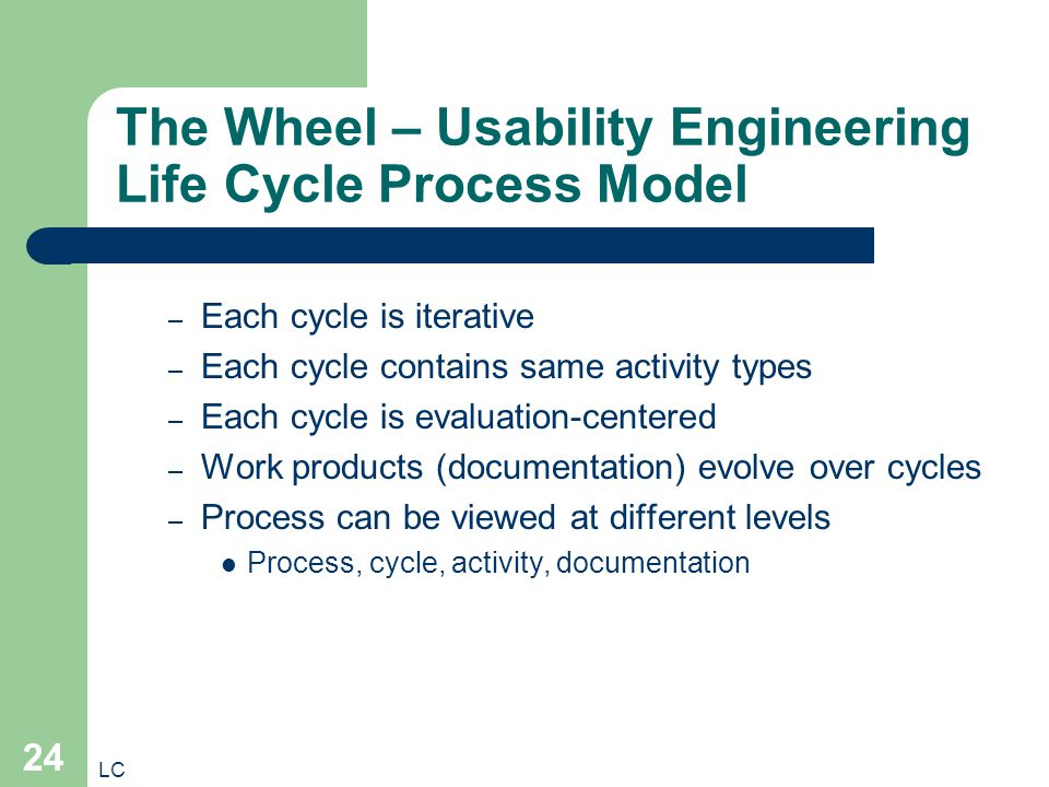 LC 24 The Wheel – Usability Engineering Life Cycle Process Model – Each cycle is iterative – Each cycle contains same activity types – Each cycle is e