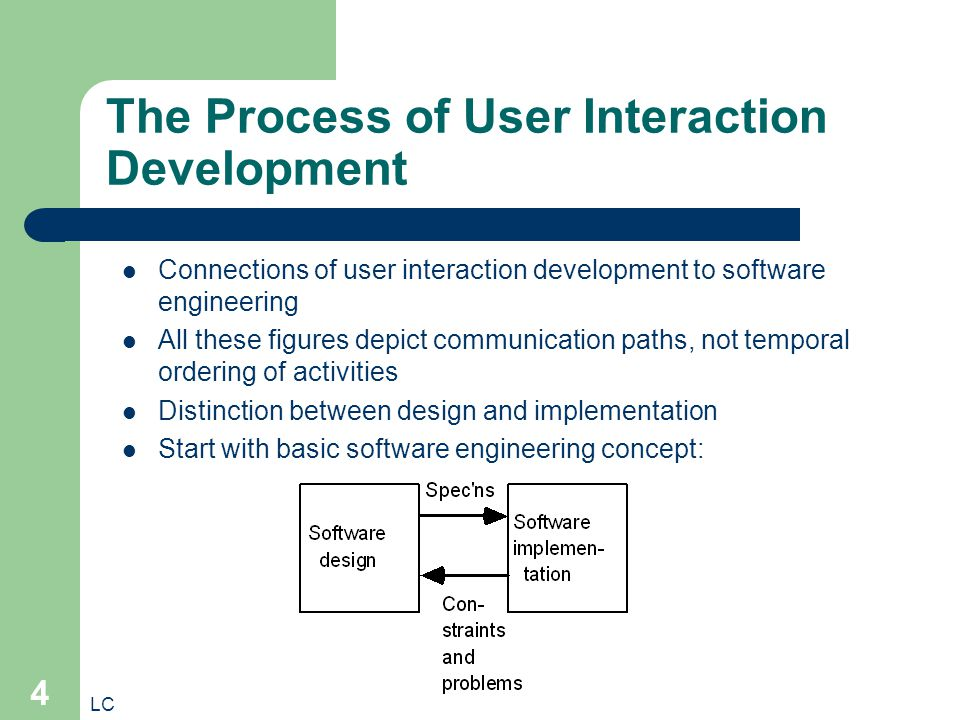 LC 4 The Process of User Interaction Development Connections of user interaction development to software engineering All these figures depict communic