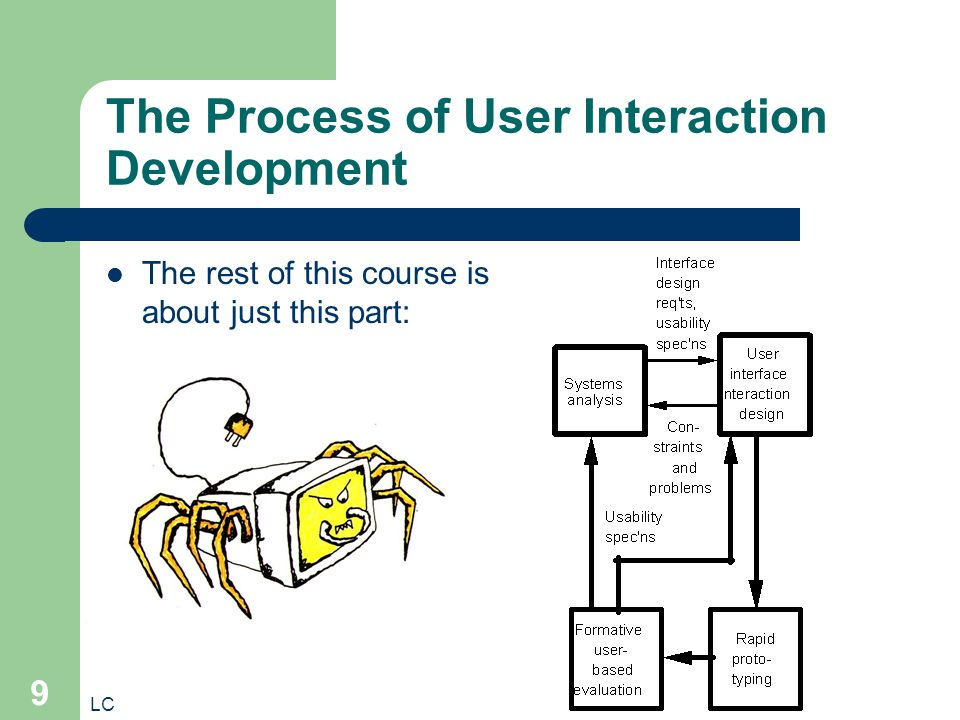 9 The Process of User Interaction Development The rest of this course is about just this part: