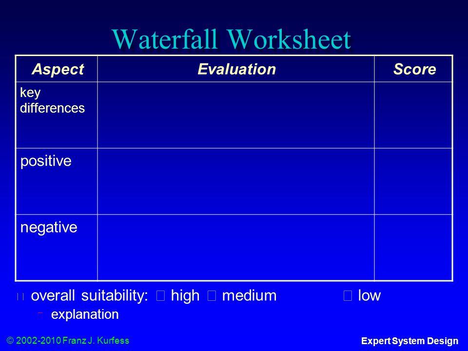 © 2002-2010 Franz J. Kurfess Expert System Design AspectEvaluationScore key differences positive negative Waterfall Worksheet ◆ overall suitability: h
