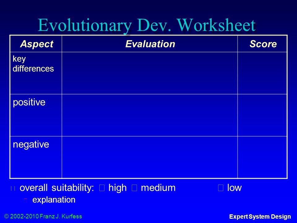 © 2002-2010 Franz J. Kurfess Expert System Design AspectEvaluationScore key differences positive negative Evolutionary Dev. Worksheet ◆ overall suitab