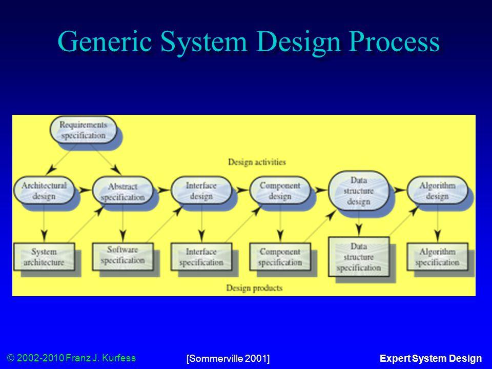 © 2002-2010 Franz J. Kurfess Expert System Design Generic System Design Process [Sommerville 2001]