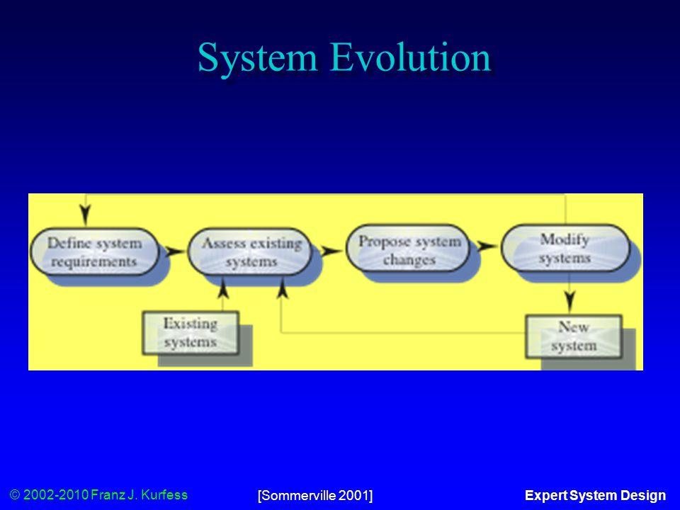 © 2002-2010 Franz J. Kurfess Expert System Design System Evolution [Sommerville 2001]