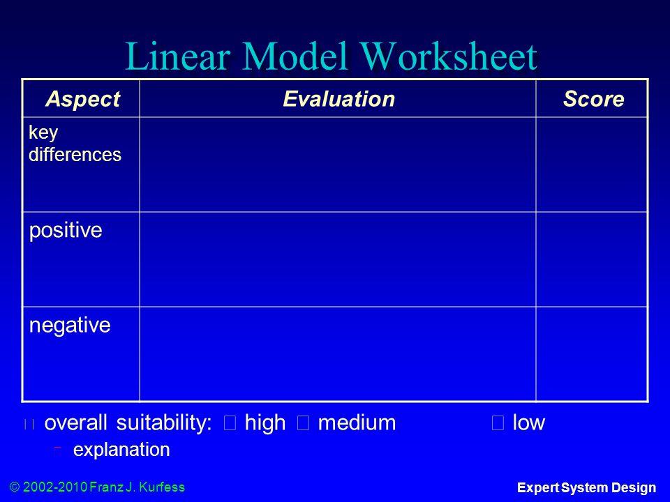 © 2002-2010 Franz J. Kurfess Expert System Design AspectEvaluationScore key differences positive negative Linear Model Worksheet ◆ overall suitability