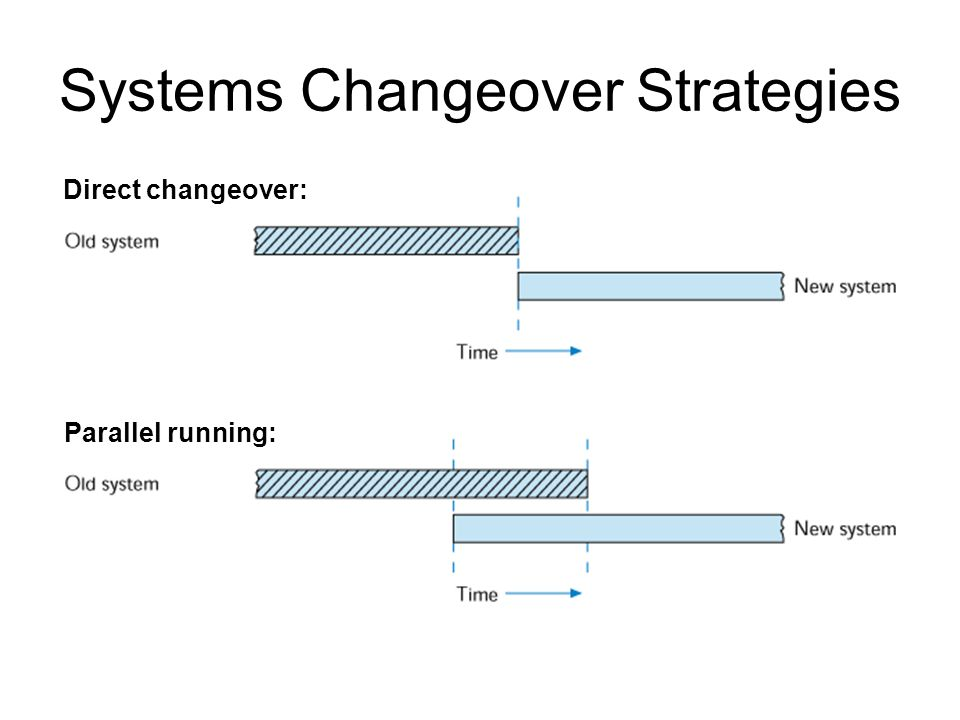 Systems Changeover Strategies Direct changeover: Parallel running: