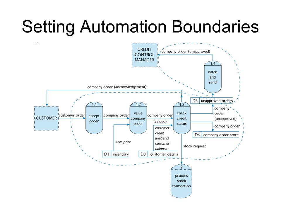 Setting Automation Boundaries