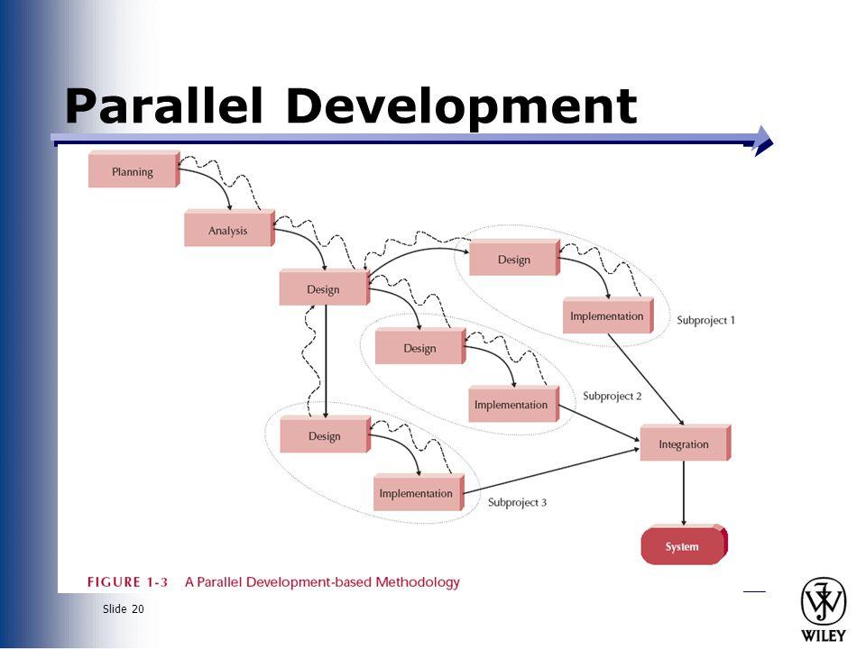 Slide 20 Parallel Development