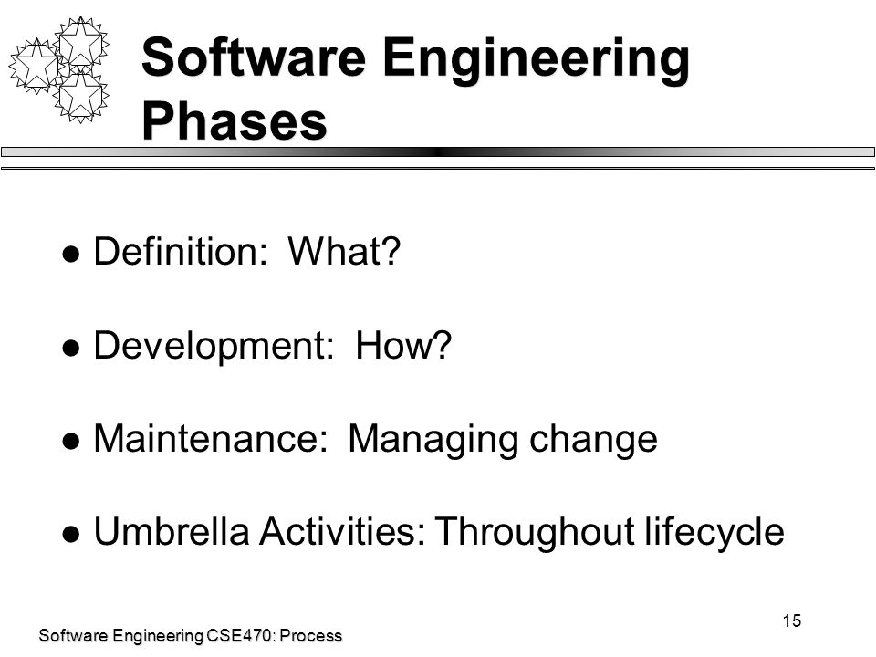 Software Engineering CSE470: Process 15 Software Engineering Phases Definition: What.