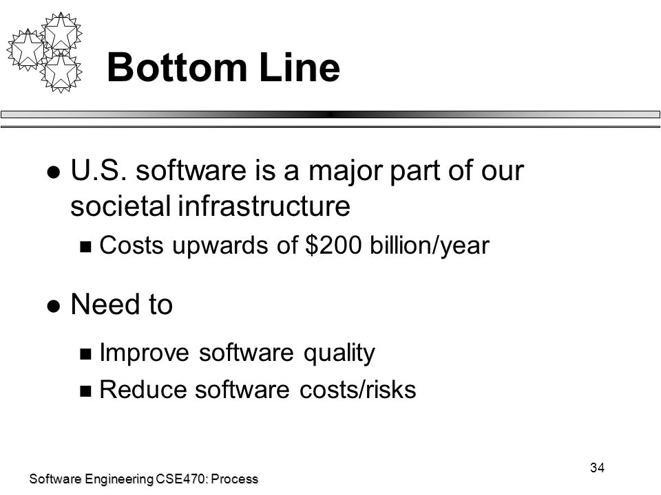 Software Engineering CSE470: Process 34 Bottom Line U.S.