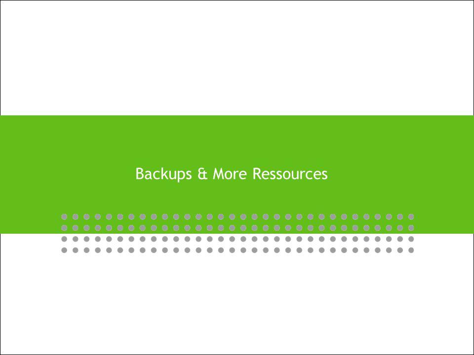 42 | RDC presentation |June 2009 www.alcatel-lucent.com Backups & More Ressources