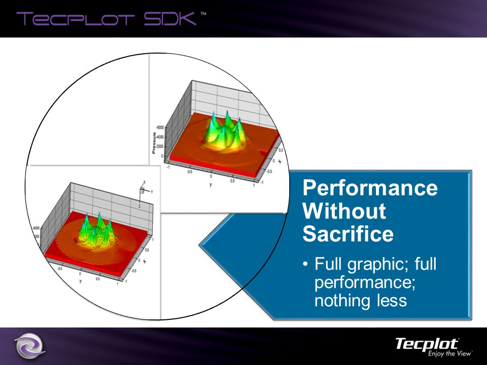 Performance Without Sacrifice Full graphic; full performance; nothing less