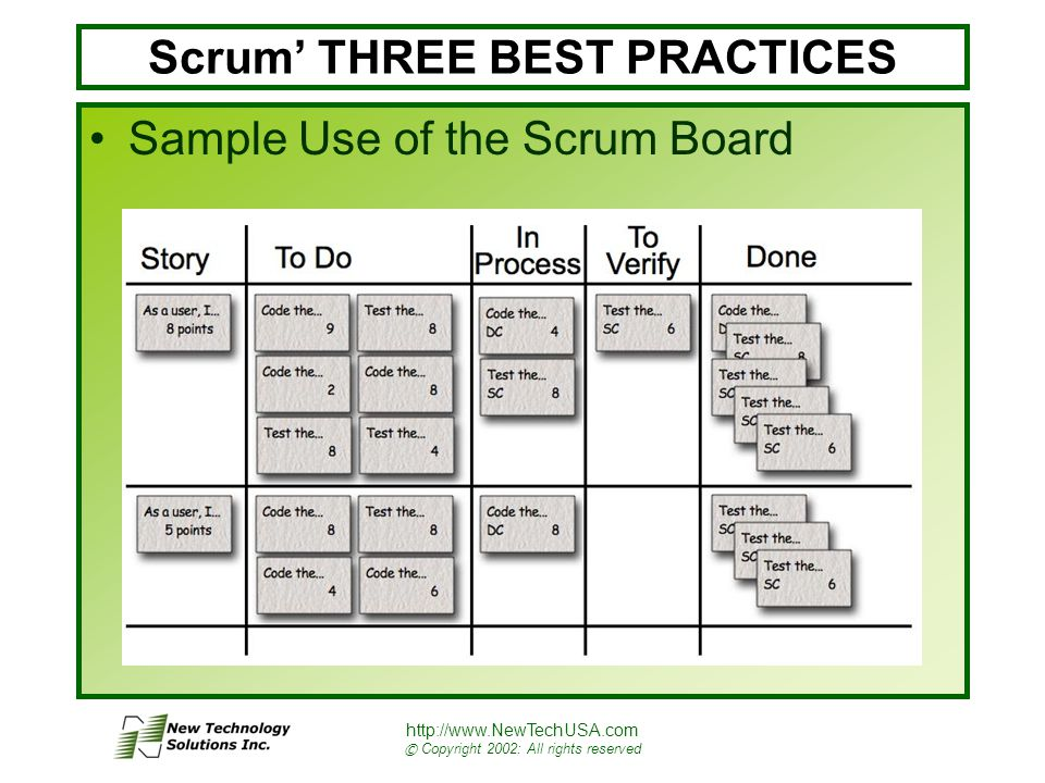 http://www.NewTechUSA.com © Copyright 2002: All rights reserved Scrum' THREE BEST PRACTICES Sample Use of the Scrum Board