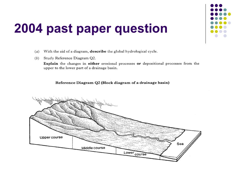 2004 past paper question 12 marks
