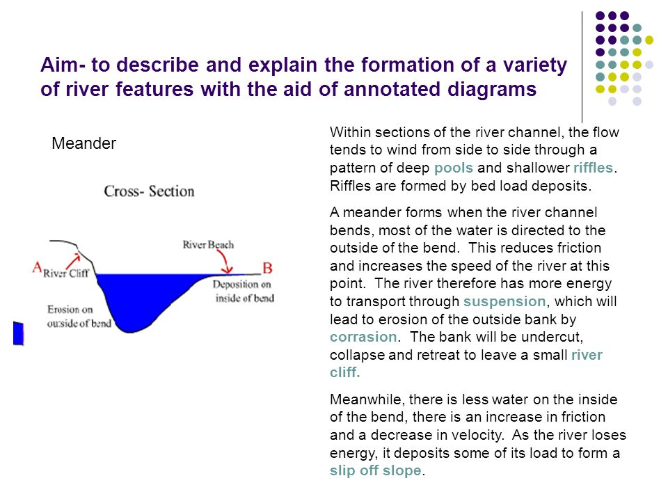 Aim- to describe and explain the formation of a variety of river features with the aid of annotated diagrams Meander Within sections of the river chan