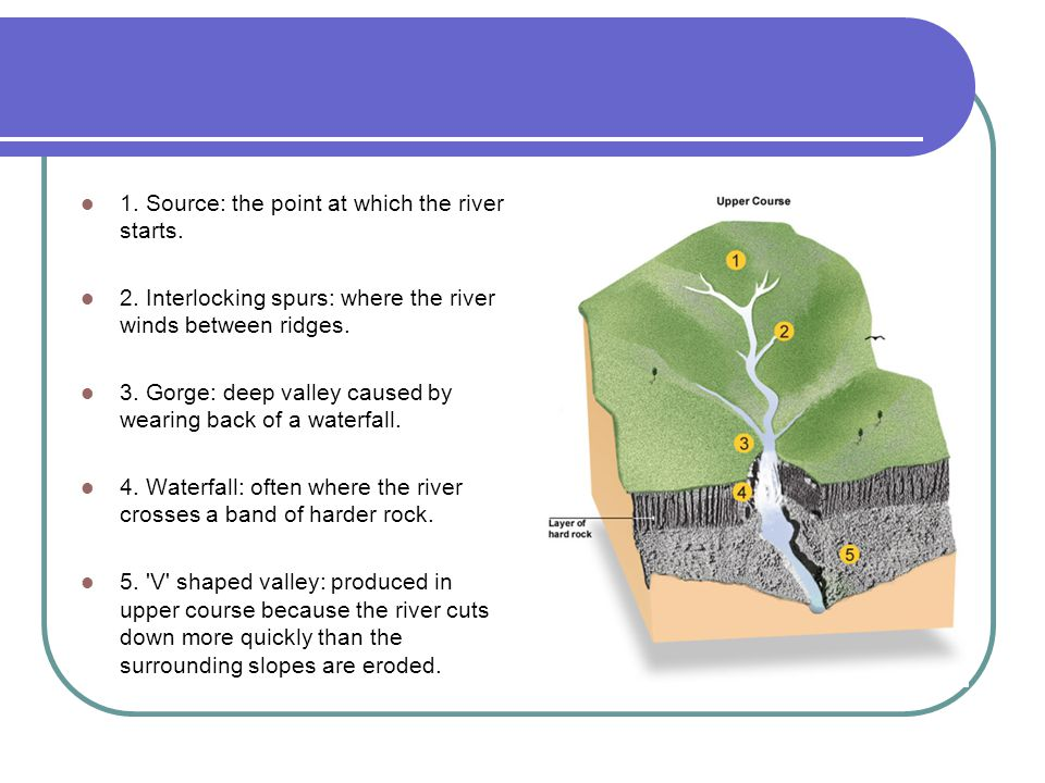 1. Source: the point at which the river starts. 2. Interlocking spurs: where the river winds between ridges. 3. Gorge: deep valley caused by wearing b