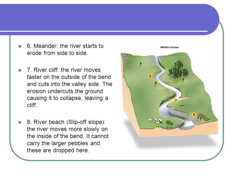 6. Meander: the river starts to erode from side to side. 7. River cliff: the river moves faster on the outside of the bend and cuts into the valley si