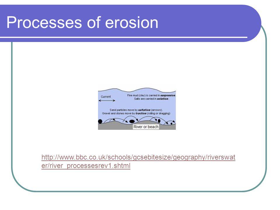 Processes of erosion http://www.bbc.co.uk/schools/gcsebitesize/geography/riverswat er/river_processesrev1.shtml