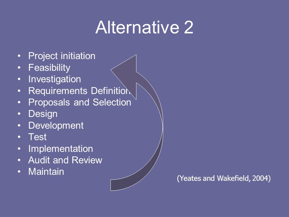 Alternative 2 Project initiation Feasibility Investigation Requirements Definition Proposals and Selection Design Development Test Implementation Audi