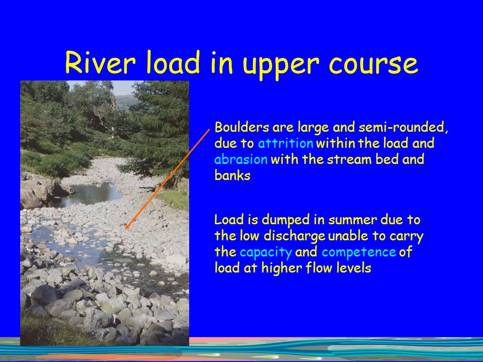 River load in upper course Boulders are large and semi-rounded, due to attrition within the load and abrasion with the stream bed and banks Load is du