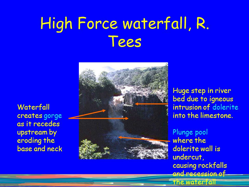 High Force waterfall, R. Tees Huge step in river bed due to igneous intrusion of dolerite into the limestone. Waterfall creates gorge as it recedes up