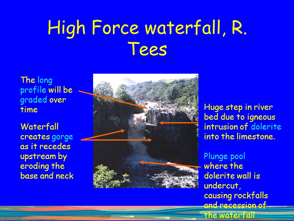 High Force waterfall, R. Tees Huge step in river bed due to igneous intrusion of dolerite into the limestone. The long profile will be graded over tim