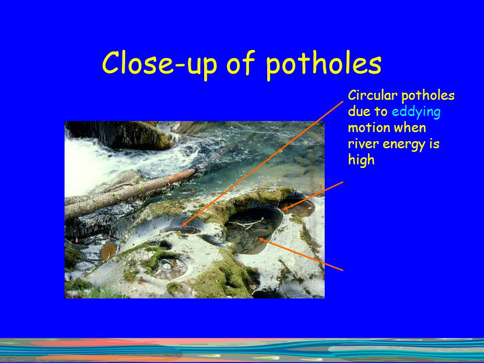 Circular potholes due to eddying motion when river energy is high