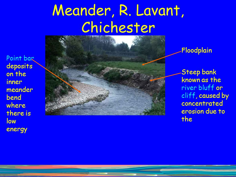Meander, R. Lavant, Chichester Floodplain Steep bank known as the river bluff or cliff, caused by concentrated erosion due to the Point bar deposits o
