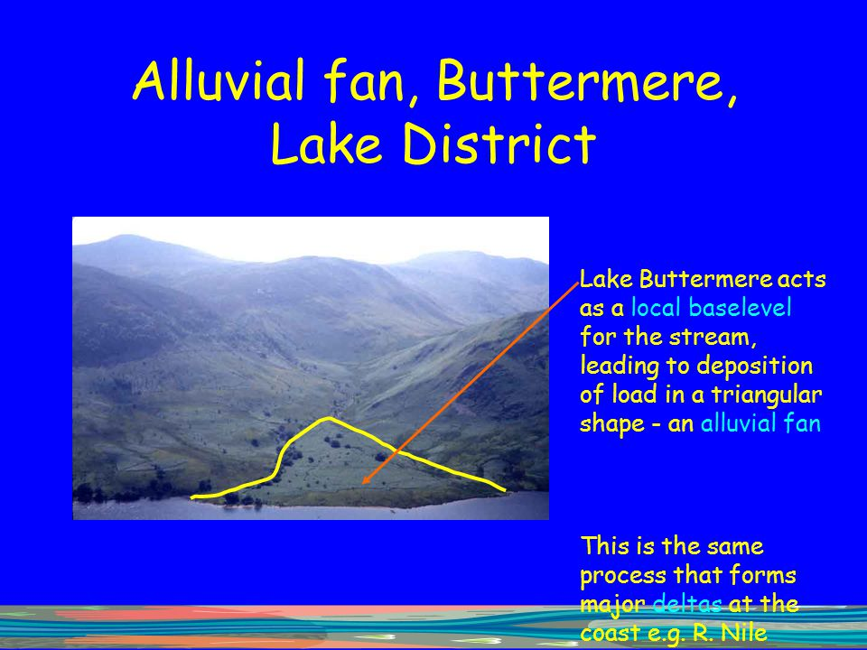 Lake Buttermere acts as a local baselevel for the stream, leading to deposition of load in a triangular shape - an alluvial fan This is the same proce
