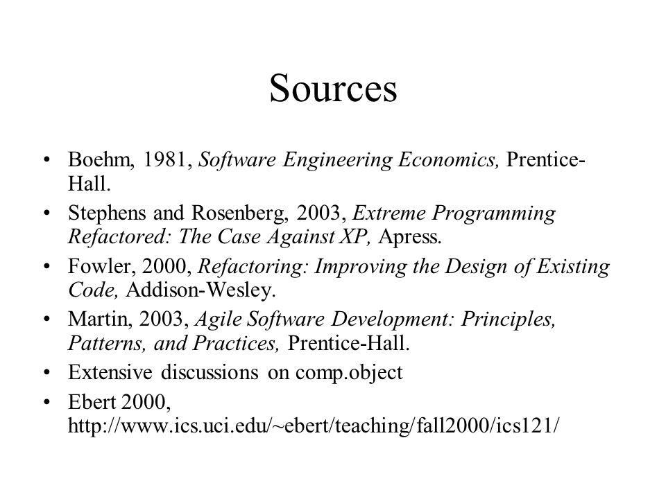 Sources Boehm, 1981, Software Engineering Economics, Prentice- Hall.