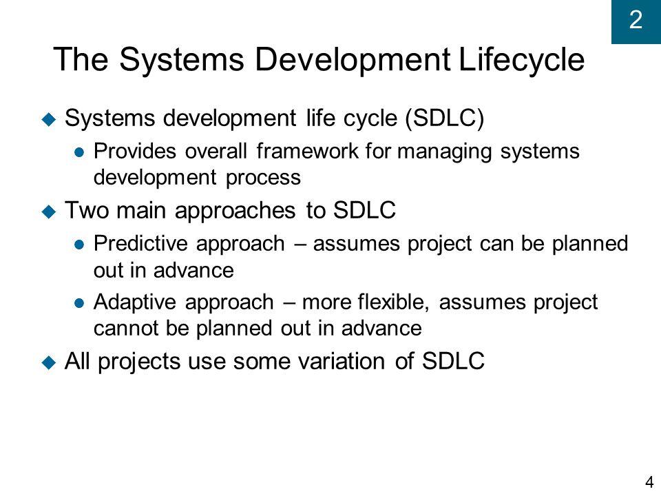 2 Choosing the Predictive vs. Adaptive Approach to the SDLC 5 Figure 2-1