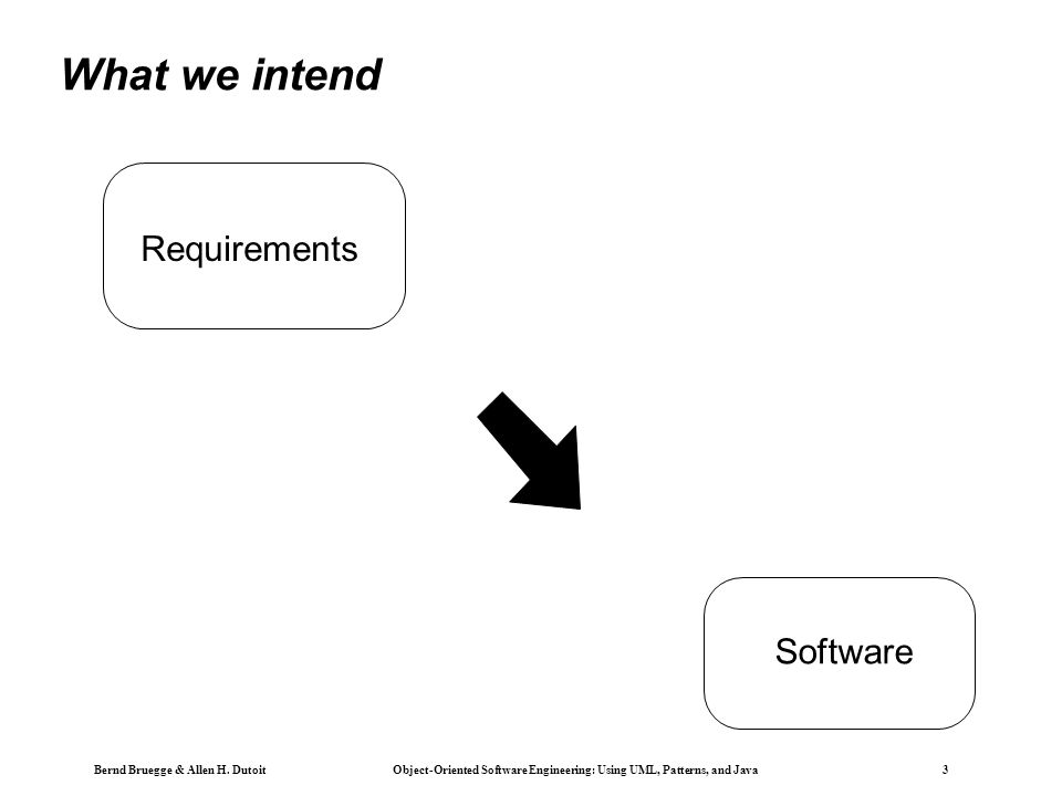 """Copyright 2002 Bernd Brügge Software Engineering II, Lecture 3: Scheduling SS 2002 74 Pros and Cons of Process Maturity  Problems:  Need to watch a lot ( Big brother , """"big sister )  Overhead to capture, store and analyse the required information  Benefits:  Increased control of projects  Predictability of project cost and schedule  Objective evaluations of changes in techniques, tools and methodologies  Predictability of the effect of a change on project cost or schedule"""