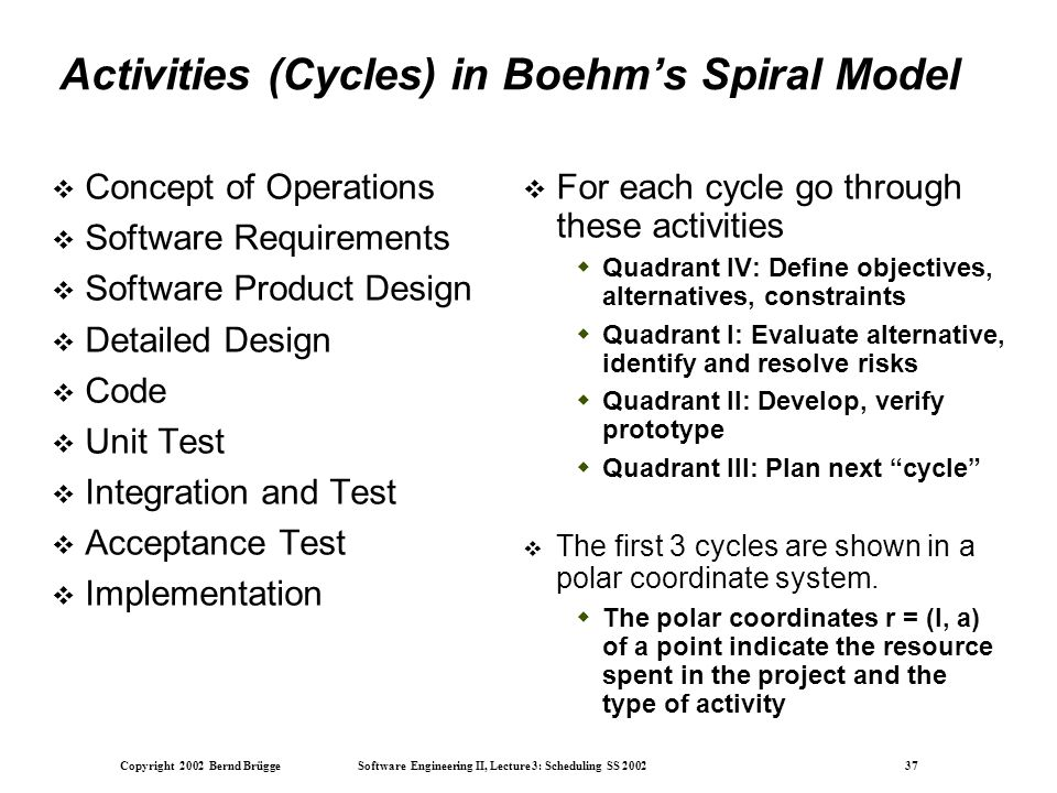 Copyright 2002 Bernd Brügge Software Engineering II, Lecture 3: Scheduling SS 2002 37 Activities (Cycles) in Boehm's Spiral Model  Concept of Operations  Software Requirements  Software Product Design  Detailed Design  Code  Unit Test  Integration and Test  Acceptance Test  Implementation  For each cycle go through these activities  Quadrant IV: Define objectives, alternatives, constraints  Quadrant I: Evaluate alternative, identify and resolve risks  Quadrant II: Develop, verify prototype  Quadrant III: Plan next cycle  The first 3 cycles are shown in a polar coordinate system.