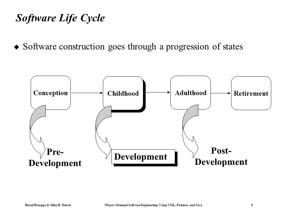 Copyright 2002 Bernd Brügge Software Engineering II, Lecture 3: Scheduling SS 2002 39 Cycle 1, Quadrant IV: Determine Objectives, Alternatives and Constraints Project Start Project Start