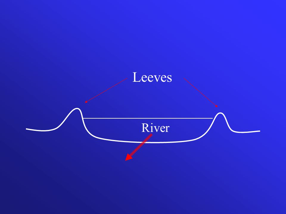 Leeves River