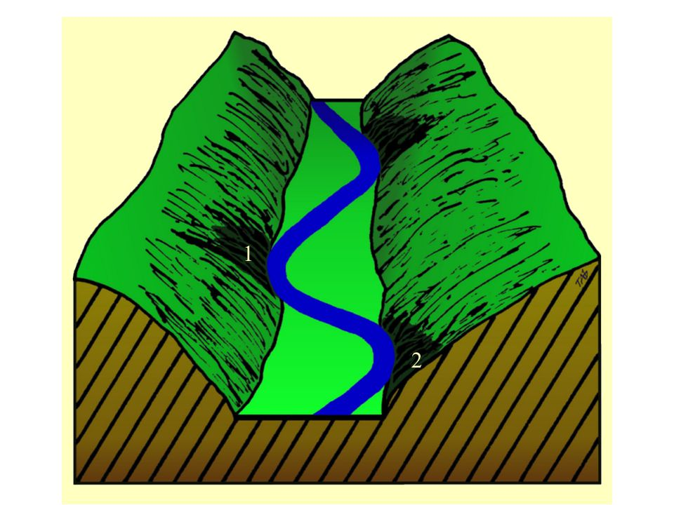 How are V-shaped valleys formed ?