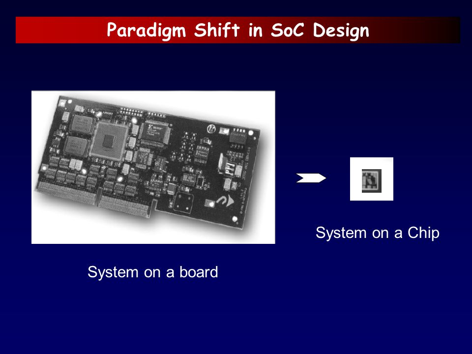 Paradigm Shift in SoC Design System on a board System on a Chip