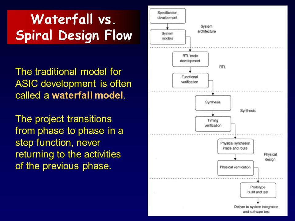Waterfall vs. Spiral Design Flow The traditional model for ASIC development is often called a waterfall model. The project transitions from phase to p
