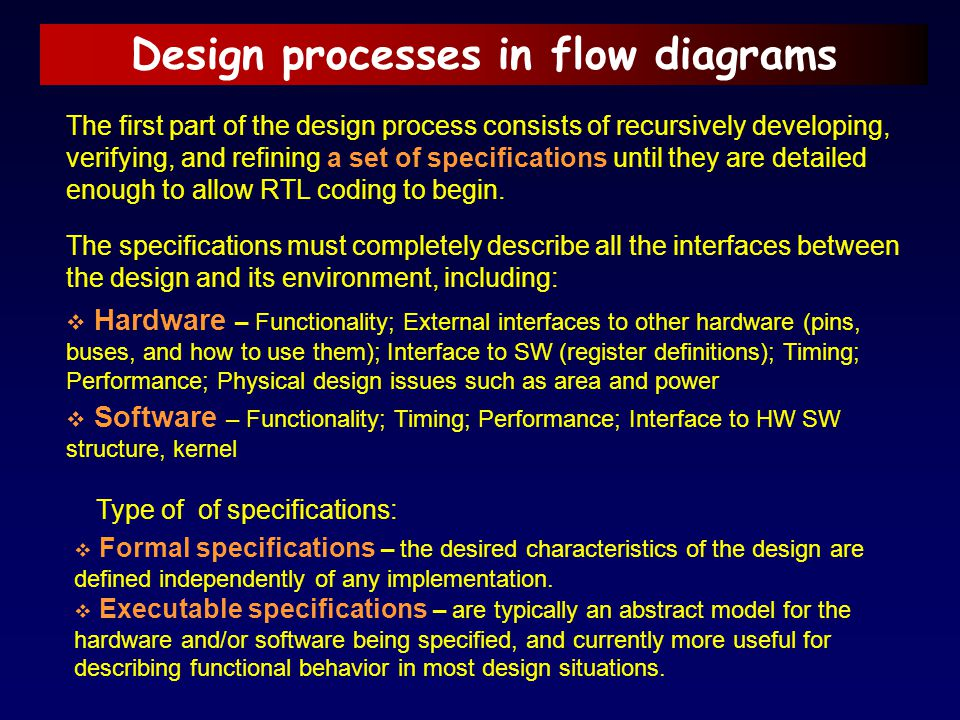 Design processes in flow diagrams The first part of the design process consists of recursively developing, verifying, and refining a set of specificat