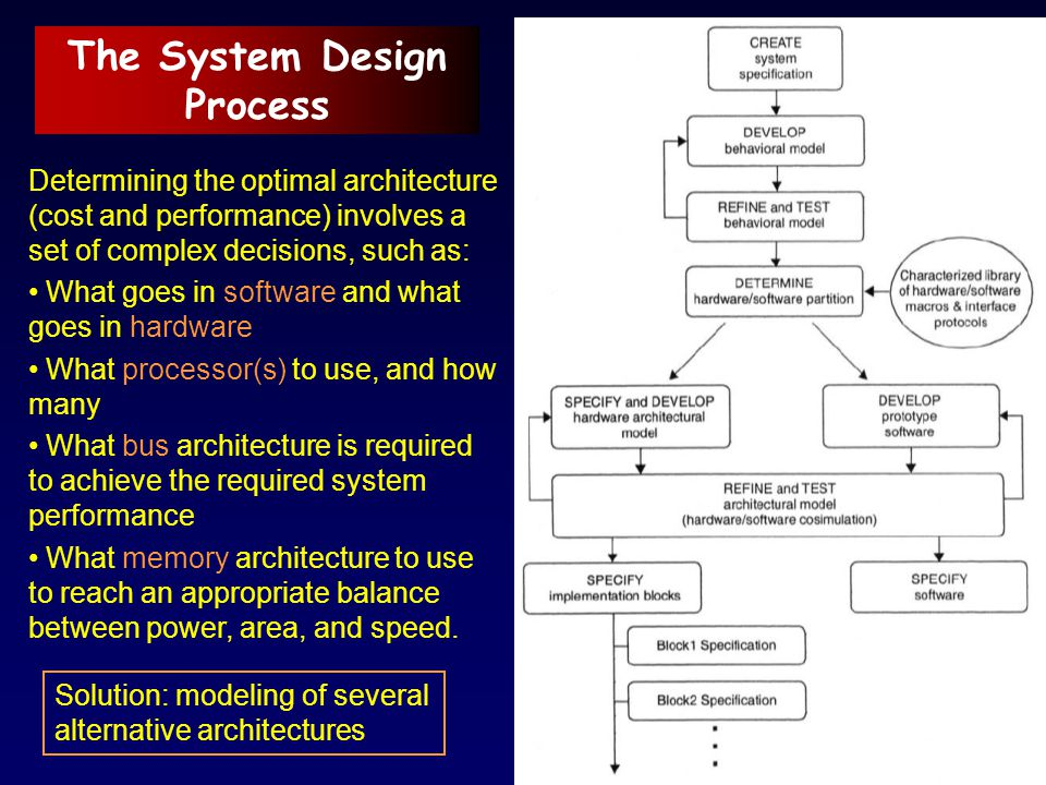 The System Design Process Determining the optimal architecture (cost and performance) involves a set of complex decisions, such as: What goes in softw