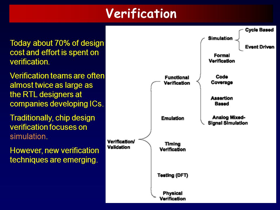 Verification Today about 70% of design cost and effort is spent on verification. Verification teams are often almost twice as large as the RTL designe