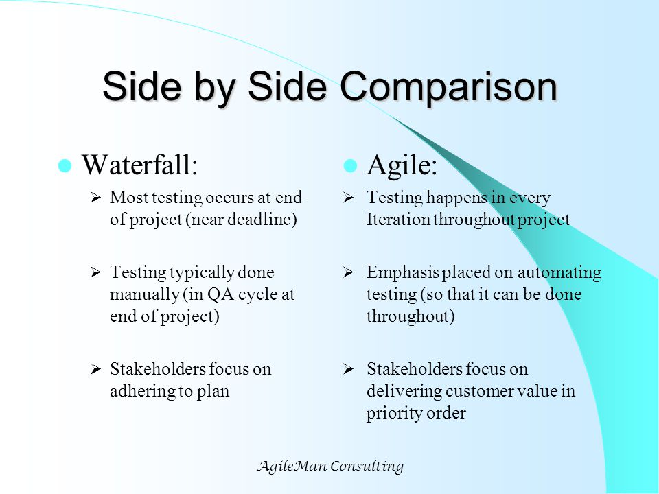 AgileMan Consulting Side by Side Comparison Waterfall:  Most testing occurs at end of project (near deadline)  Testing typically done manually (in QA cycle at end of project)  Stakeholders focus on adhering to plan Agile:  Testing happens in every Iteration throughout project  Emphasis placed on automating testing (so that it can be done throughout)  Stakeholders focus on delivering customer value in priority order