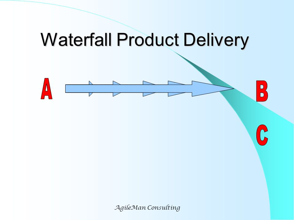 AgileMan Consulting Waterfall Product Delivery