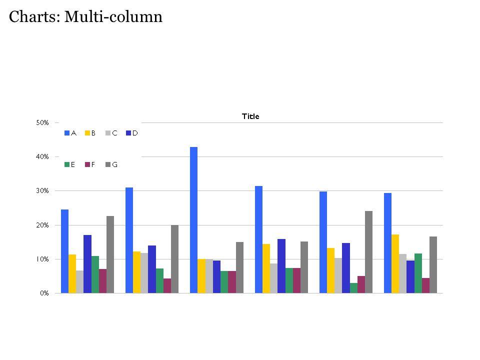 Charts: Multi-column