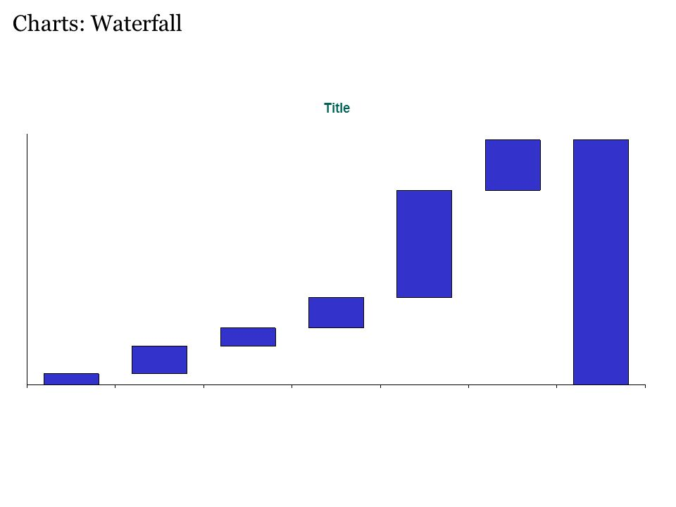 Charts: Waterfall Title