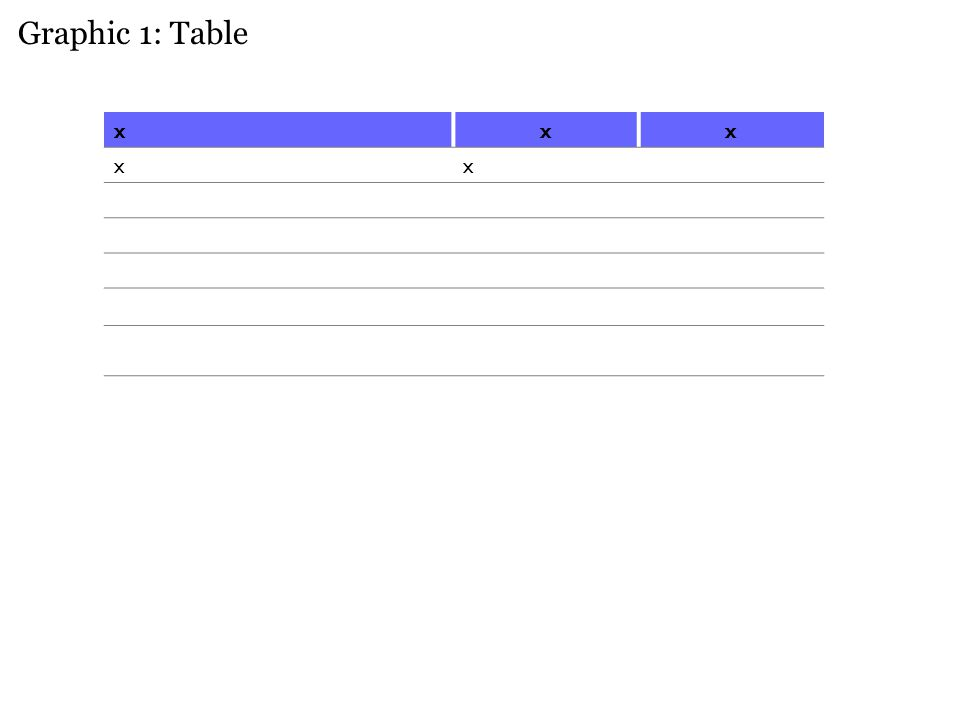 Graphic 1: Table xxx xx