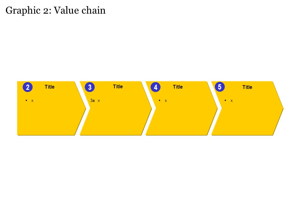 Graphic 2: Value chain Title xx 3ax xx xx 234 5