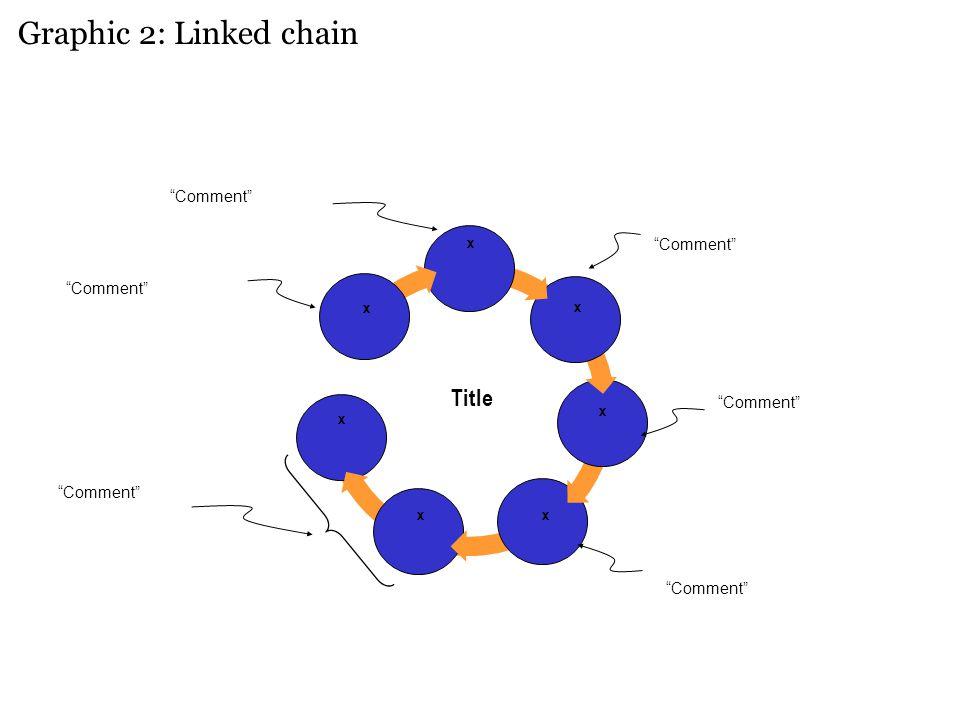 Graphic 2: Linked chain x x x x x x x Title Comment