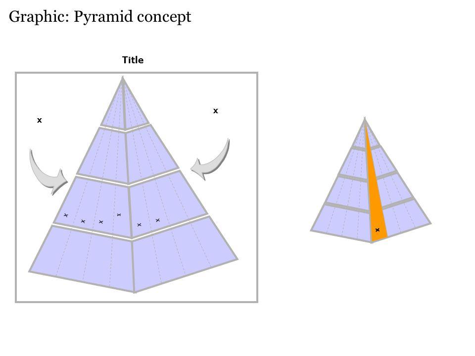 Graphic: Pyramid concept x Title x x x x x x x x