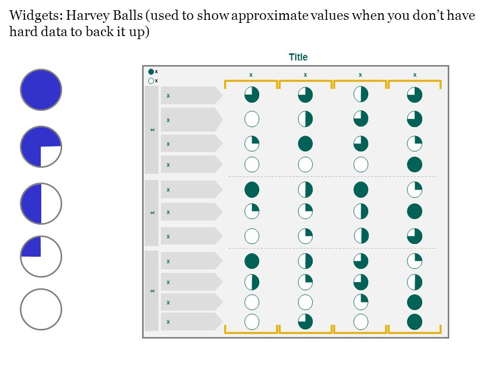 Widgets: Harvey Balls (used to show approximate values when you don't have hard data to back it up) x x x x x x x x xxx x x x x x x x Title x x