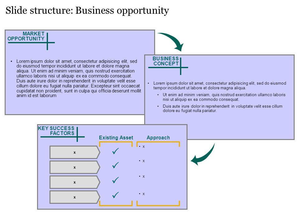 Slide structure: Business opportunity MARKET OPPORTUNITY BUSINESS CONCEPT Lorem ipsum dolor sit amet, consectetur adipisicing elit, sed do eiusmod tempor incididunt ut labore et dolore magna aliqua.